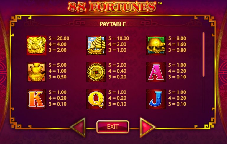 paytable 88 fortunes