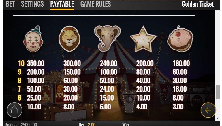 paytable golden ticket 1