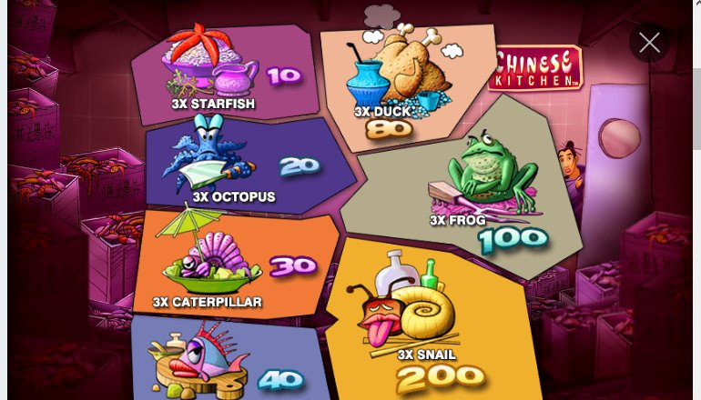 multipliers chinese kitchen slot