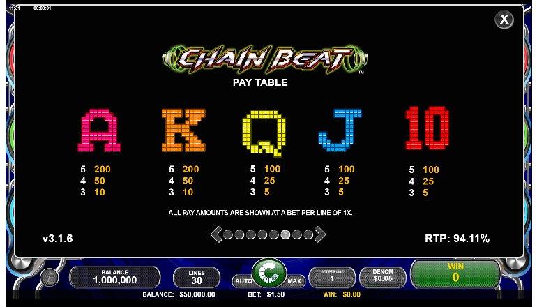 symbols table of chain beat video slot
