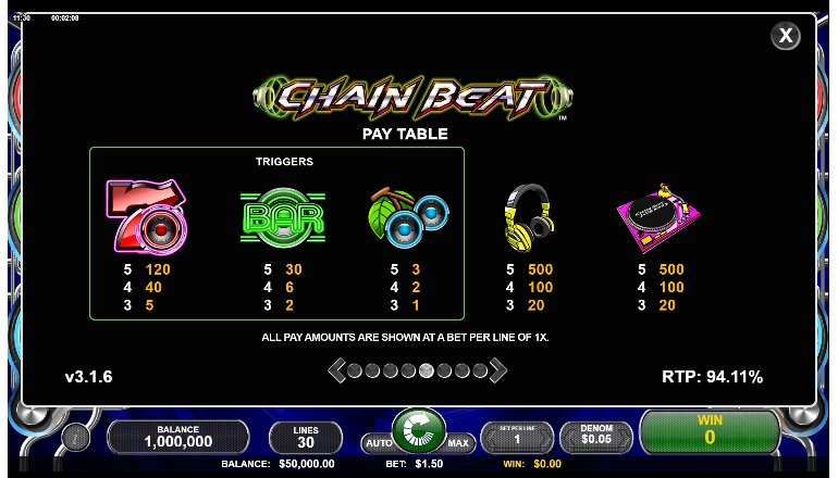 pay table chain beat video slot