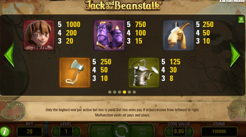 paytable jack and beanstalk slot