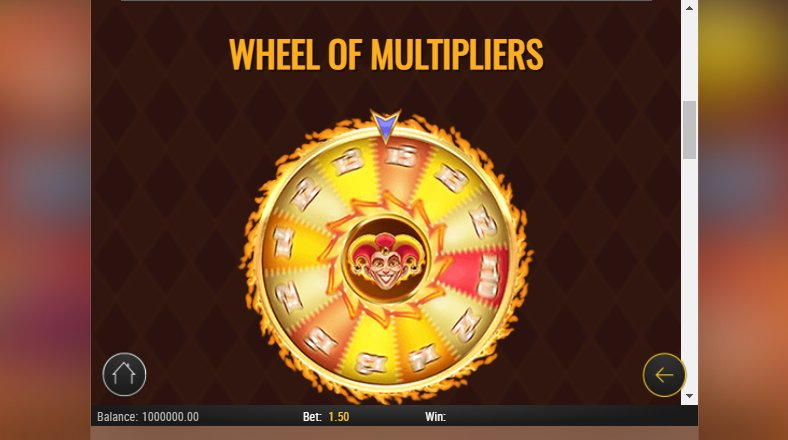 wheel of multipliers
