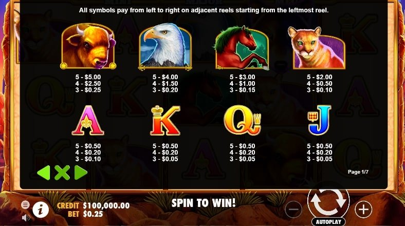 wolf gold slot's symbol winnings